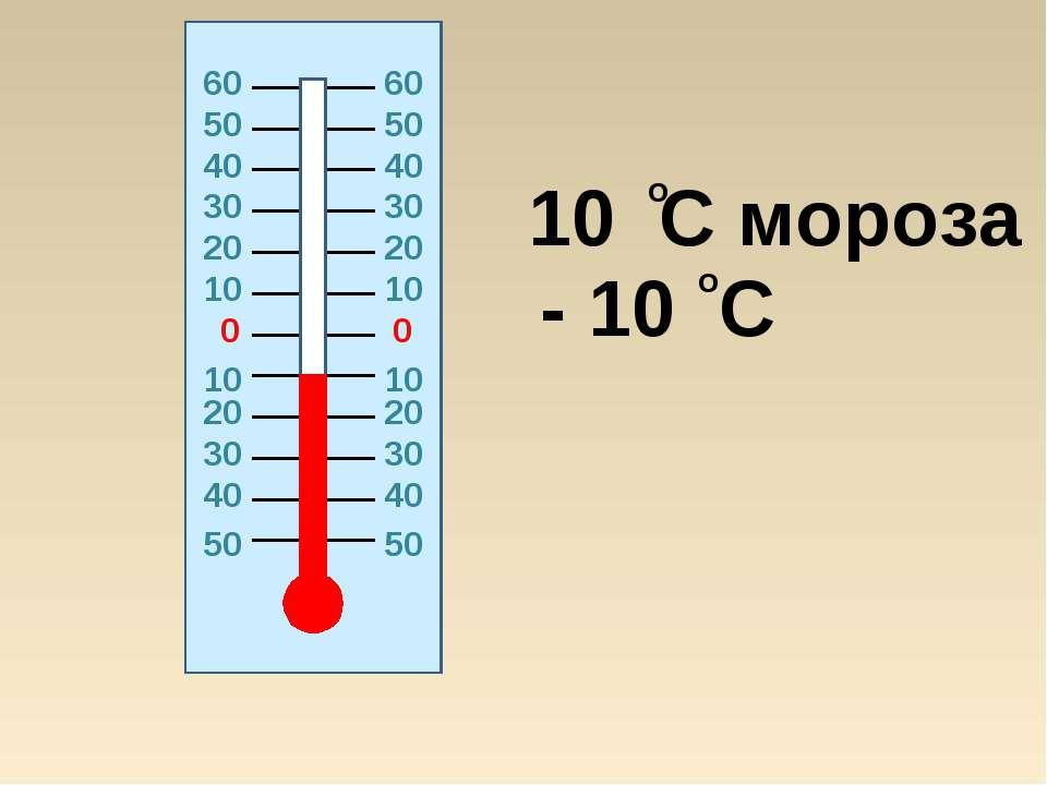 0 0 20 20 10 10 10 10 20 20 30 30 30 30 40 40 40 40 50 50 10 C мороза - 10 C ...