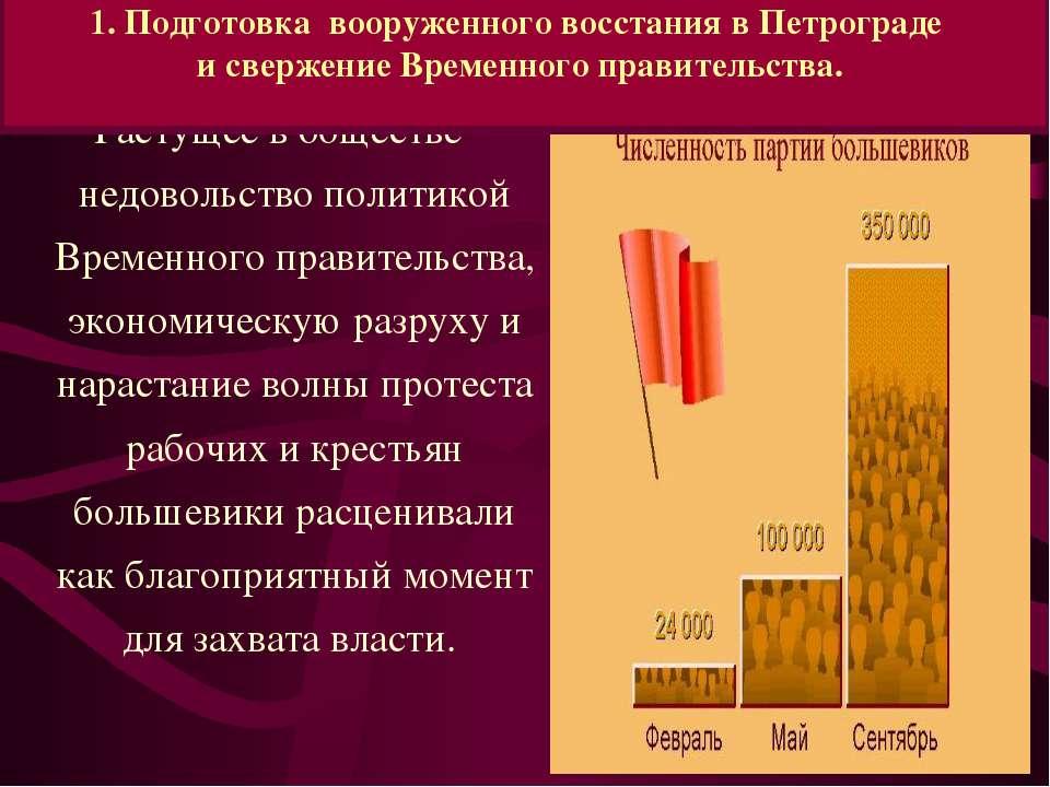 Растущее в обществе недовольство политикой Временного правительства, экономич...