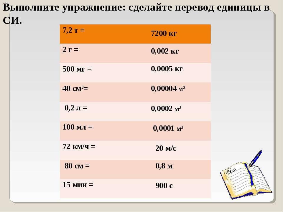 7200 кг 0,002 кг 0,0005 кг 0,00004 м3 0,0002 м3 20 м/с 0,8 м 900 с 0,0001 м3 ...