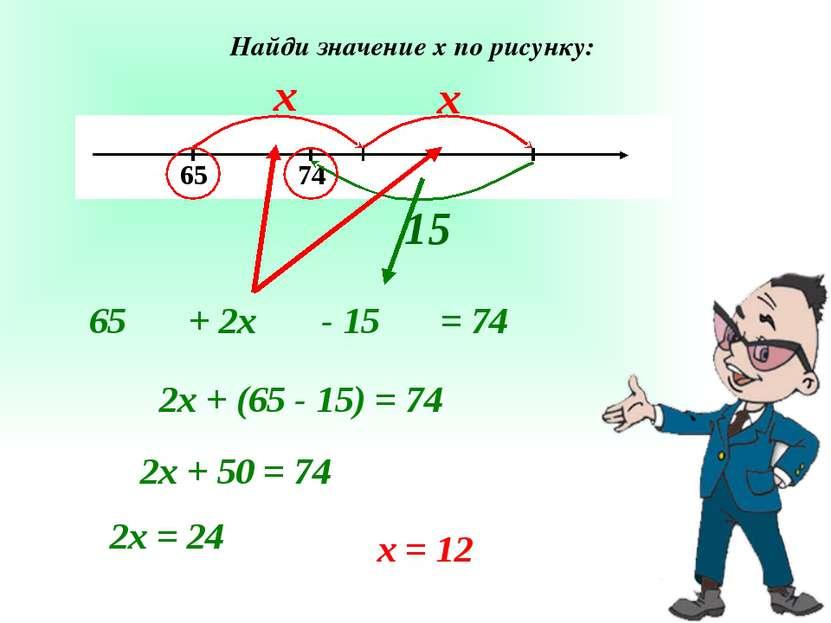 Найди значение х по рисунку: х х 15 65 + 2х - 15 = 74 2х + (65 - 15) = 74 2х ...
