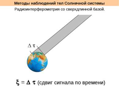 Методы наблюдений тел Солнечной системы Радиоинтерферометрия со сверхдлинной ...