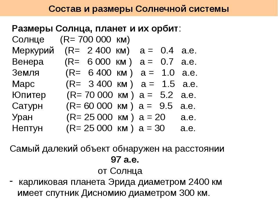 Состав и размеры Солнечной системы Размеры Солнца, планет и их орбит: Солнце ...