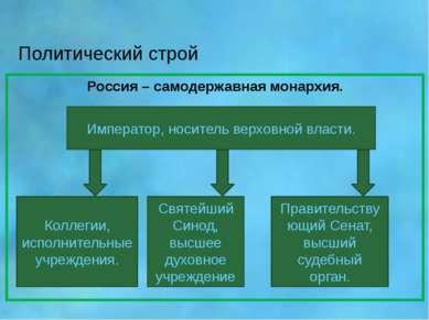 Политический строй Россия – самодержавная монархия. Император, носитель верхо...