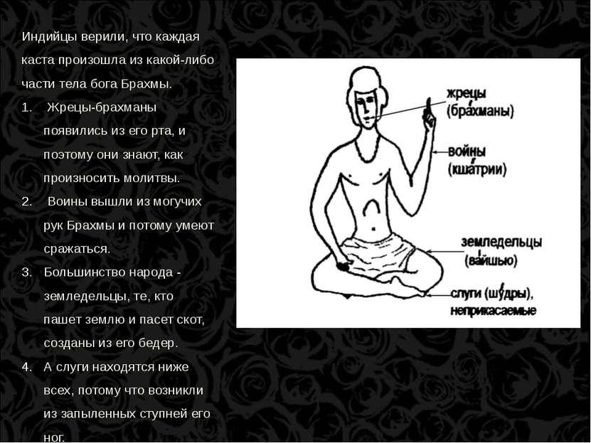 Индийцы верили, что каждая каста произошла из какой-либо части тела бога Брах...