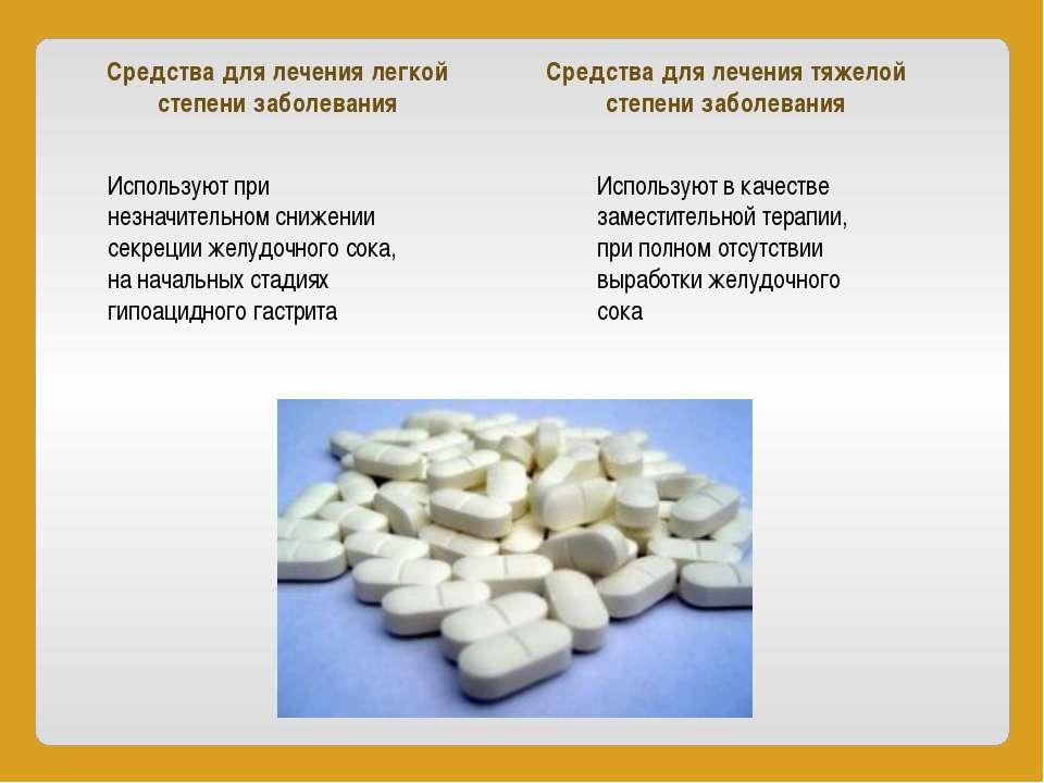 """Презентация """"Средства, влияющие на функции органов пищеварения"""" - скачать бесплатно"""
