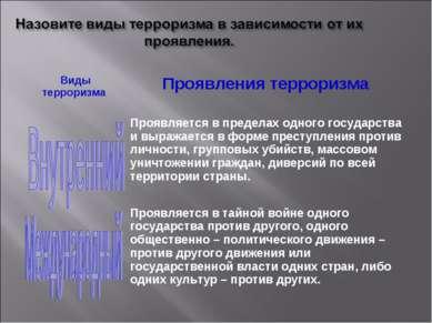 Виды терроризма Проявления терроризма Проявляется в пределах одного государст...