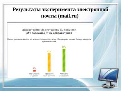 Результаты эксперимента электронной почты (mail.ru)