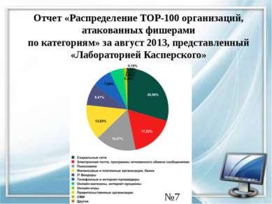 Отчет «Распределение TOP-100 организаций, атакованных фишерами по категориям»...