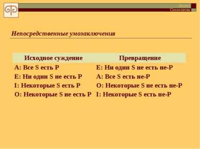 Непосредственные умозаключения Логика Силлогизмы Исходное суждение Превращени...