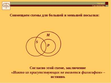 Р М S Совмещаем схемы для большей и меньшей посылки: Логика Силлогизмы Соглас...