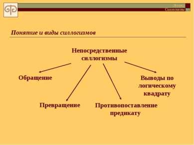 Непосредственные силлогизмы Обращение Превращение Противопоставление предикат...