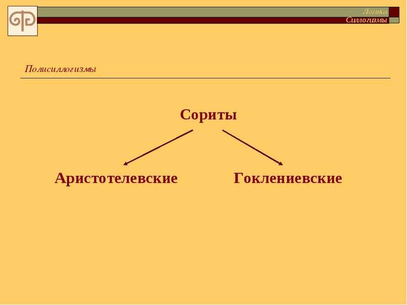 Полисиллогизмы Логика Силлогизмы Сориты Аристотелевские Гоклениевские