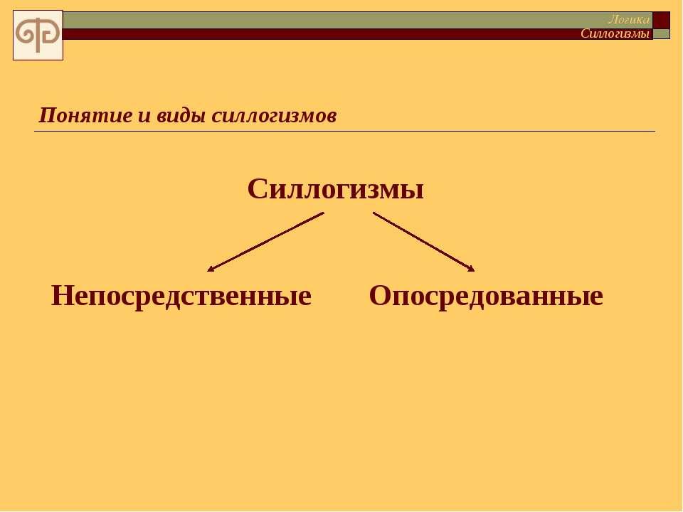 Понятие и виды силлогизмов Силлогизмы Непосредственные Опосредованные Логика ...