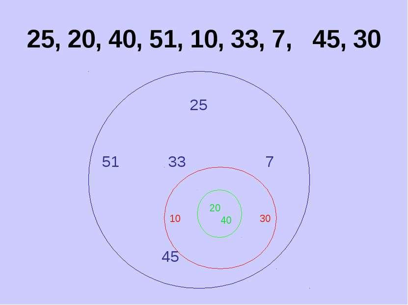 25, 20, 40, 51, 10, 33, 7, 45, 30 25 33 7 45 10 30 20 40