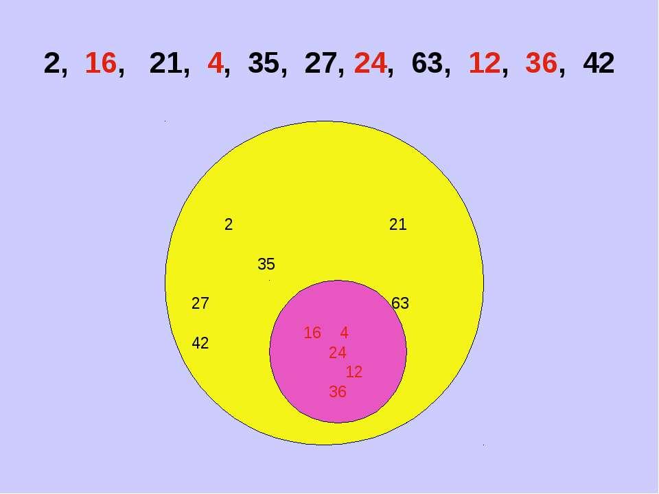 2, 16, 21, 4, 35, 27, 24, 63, 12, 36, 42 2 21 35 63 42 16 4 24 12 36