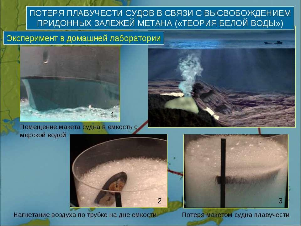 Помещение макета судна в емкость с морской водой Нагнетание воздуха по трубке...