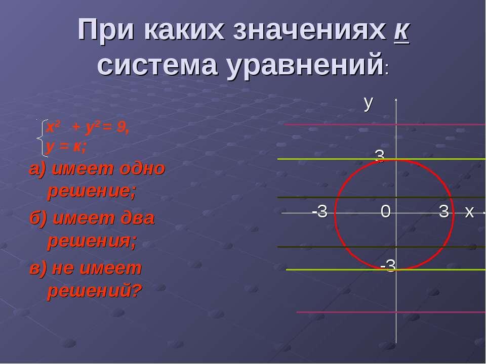 При каких значениях к система уравнений: а) имеет одно решение; б) имеет два ...