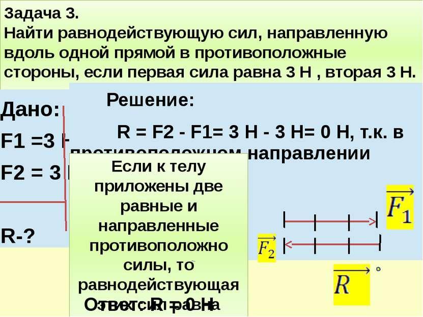 Задача 3. Найти равнодействующую сил, направленную вдоль одной прямой в проти...