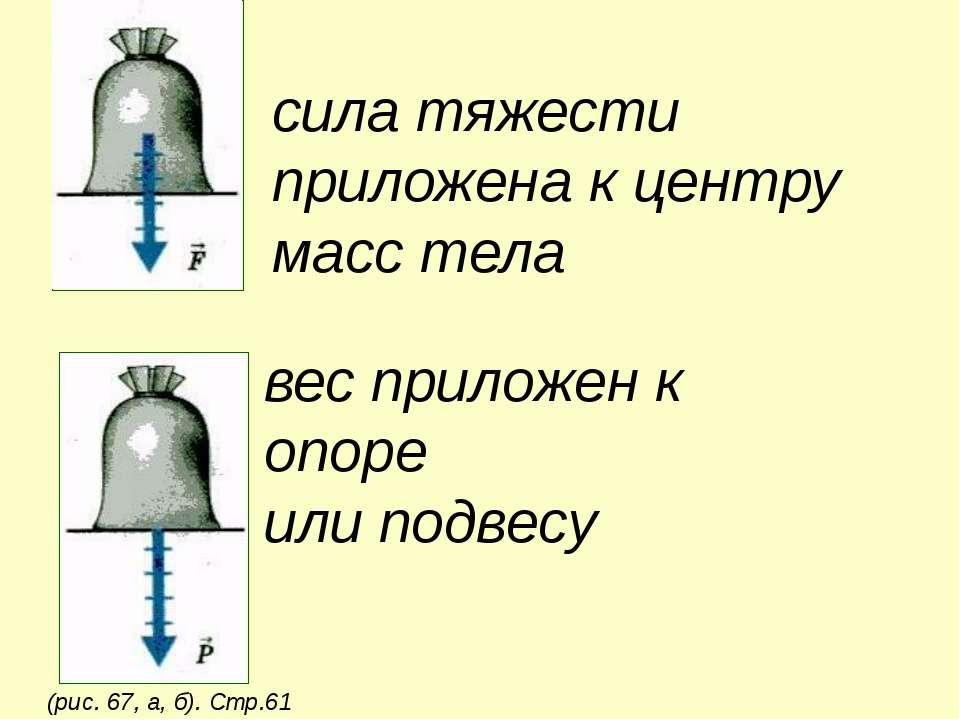 сила тяжести приложена к центру масс тела вес приложен к опоре или подвесу (р...