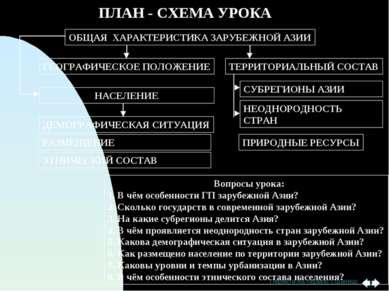 ПЛАН - СХЕМА УРОКА ОБЩАЯ ХАРАКТЕРИСТИКА ЗАРУБЕЖНОЙ АЗИИ ГЕОГРАФИЧЕСКОЕ ПОЛОЖЕ...