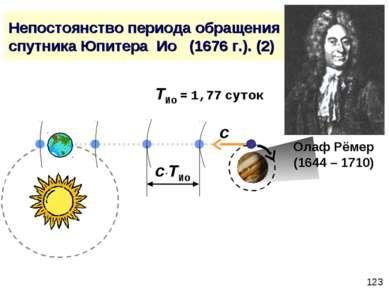 Непостоянство периода обращения спутника Юпитера Ио (1676 г.). (2) Олаф Рёмер...
