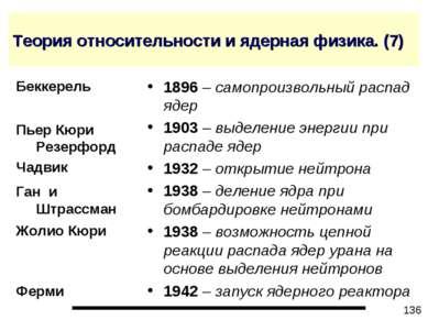 Теория относительности и ядерная физика. (7) 1896 – самопроизвольный распад я...