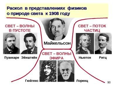 Раскол в представлениях физиков о природе света к 1908 году СВЕТ – ВОЛНЫ В ПУ...