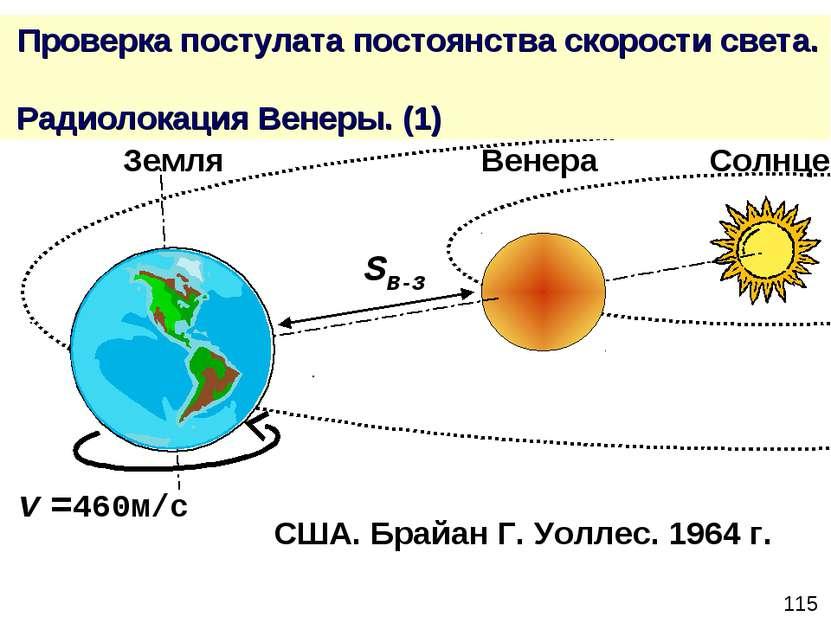 Проверка постулата постоянства скорости света. Радиолокация Венеры. (1) США. ...