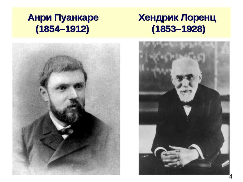 Анри Пуанкаре Хендрик Лоренц (1854–1912) (1853–1928)