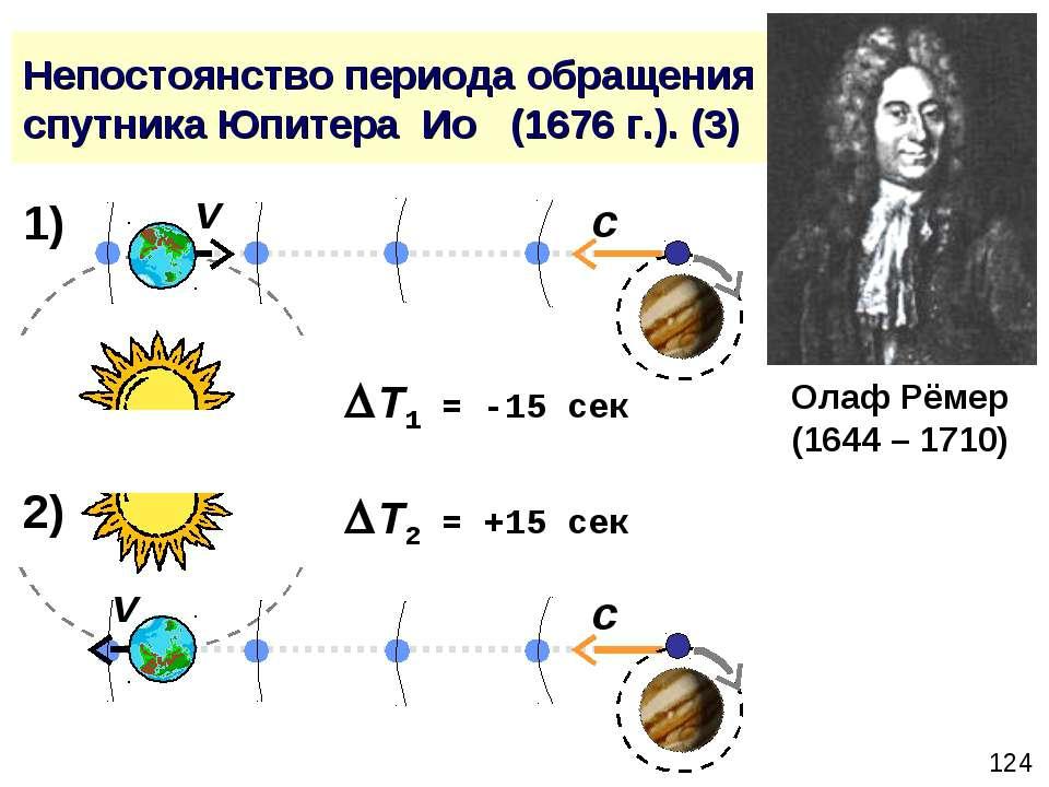 Непостоянство периода обращения спутника Юпитера Ио (1676 г.). (3) Олаф Рёмер...