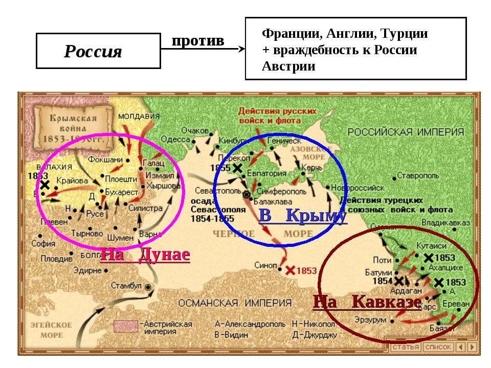 Россия против Франции, Англии, Турции + враждебность к России Австрии В Крыму...