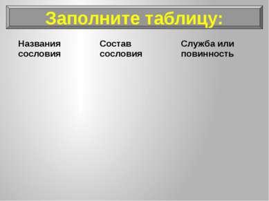 Заполните таблицу: Названия сословия Состав сословия Служба или повинность