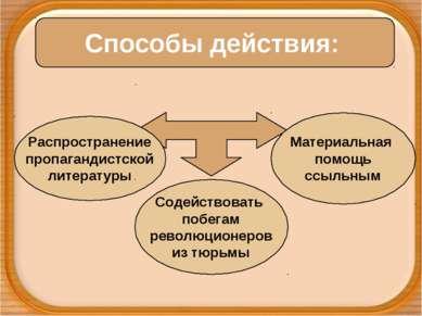 Способы действия: Распространение пропагандистской литературы Содействовать п...
