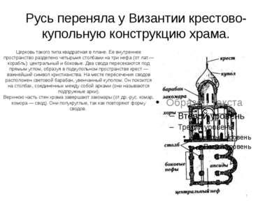 Русь переняла у Византии крестово-купольную конструкцию храма. Церковь такого...