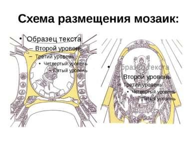 Схема размещения мозаик: