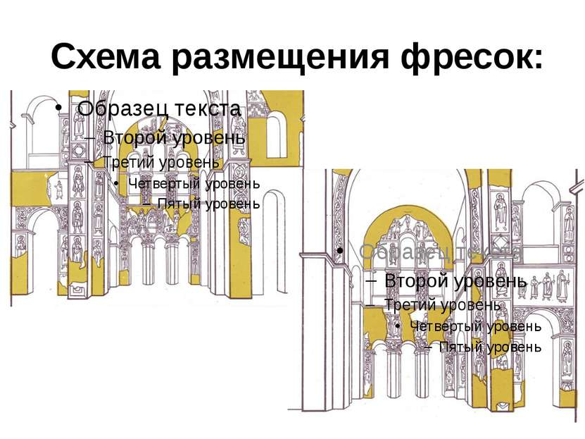 Схема размещения фресок: