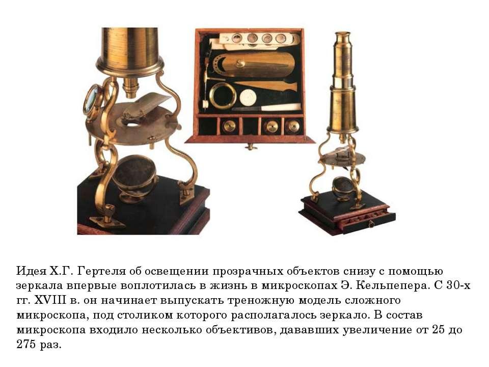 Идея Х.Г. Гертеля об освещении прозрачных объектов снизу с помощью зеркала вп...