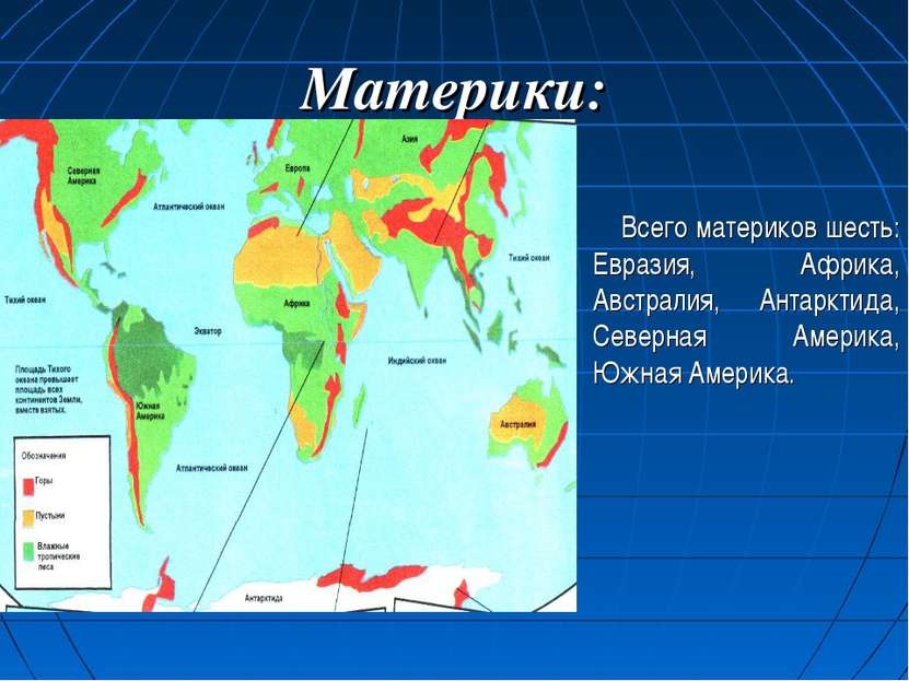 Материки: Всего материков шесть: Евразия, Африка, Австралия, Антарктида, Севе...