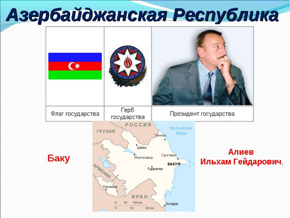 Азербайджанская Республика Баку Алиев Ильхам Гейдарович.