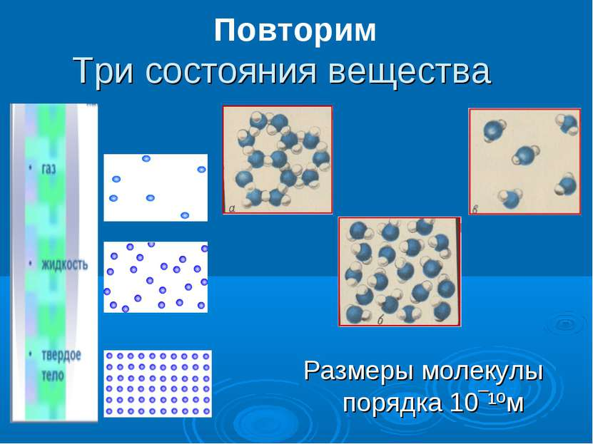 Три состояния вещества Размеры молекулы порядка 10‾¹ºм Повторим