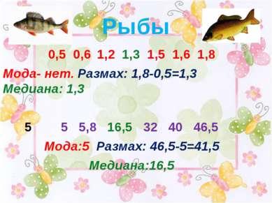 Рыбы 0,5 0,6 1,2 1,3 1,5 1,6 1,8 Мода- нет. Размах: 1,8-0,5=1,3 Медиана: 1,3...