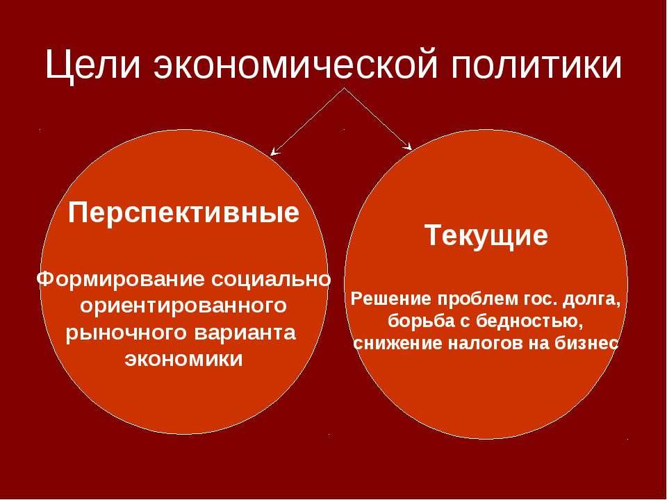 Цели экономической политики Перспективные Формирование социально ориентирован...