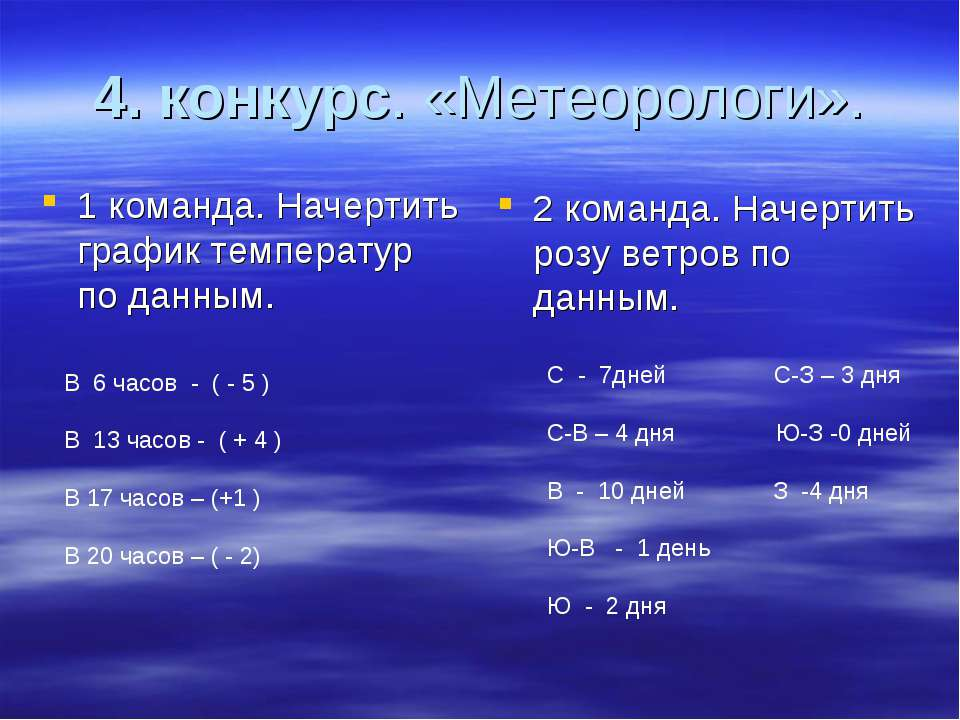 4. конкурс. «Метеорологи». 1 команда. Начертить график температур по данным. ...