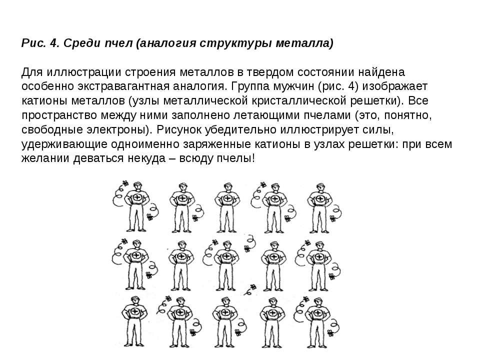 Рис. 4. Среди пчел (аналогия структуры металла) Для иллюстрации строения мета...