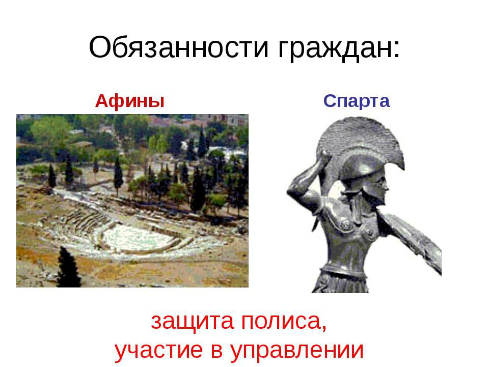 Обязанности граждан: Афины Спарта защита полиса, участие в управлении
