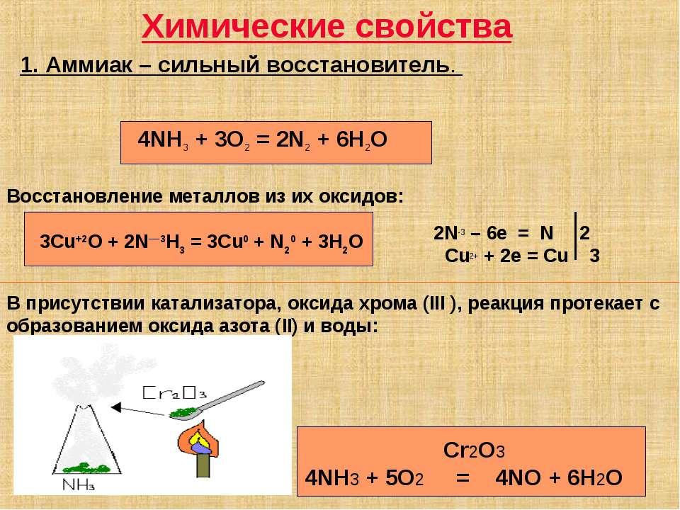 Химические свойства 1. Аммиак – сильный восстановитель. 3Cu+2O + 2N—3H3 = 3Cu...