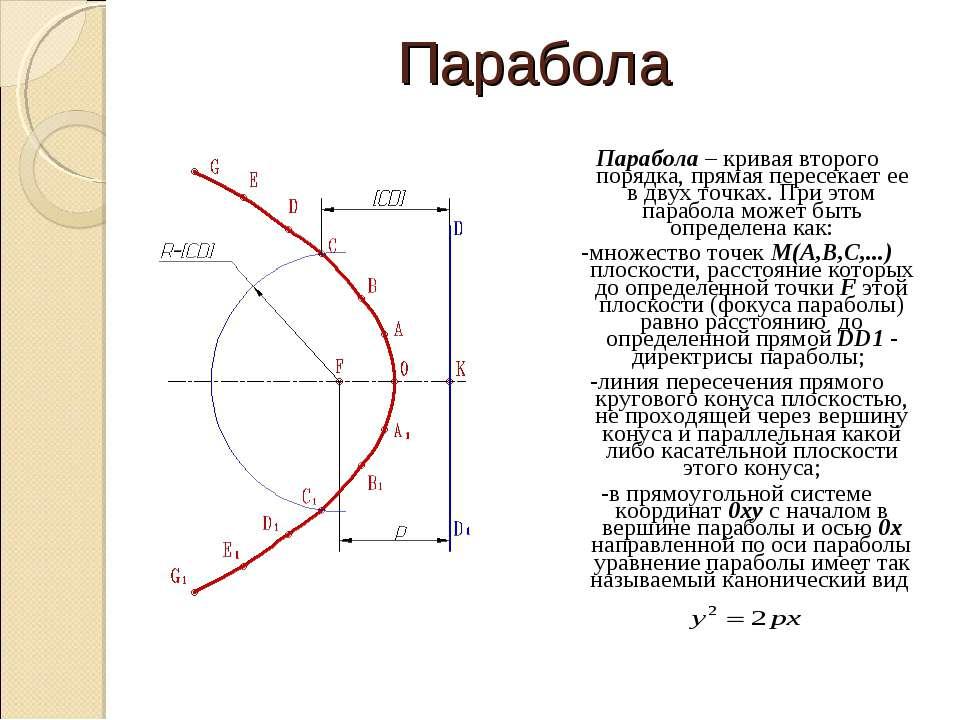 Парабола Парабола – кривая второго порядка, прямая пересекает ее в двух точка...