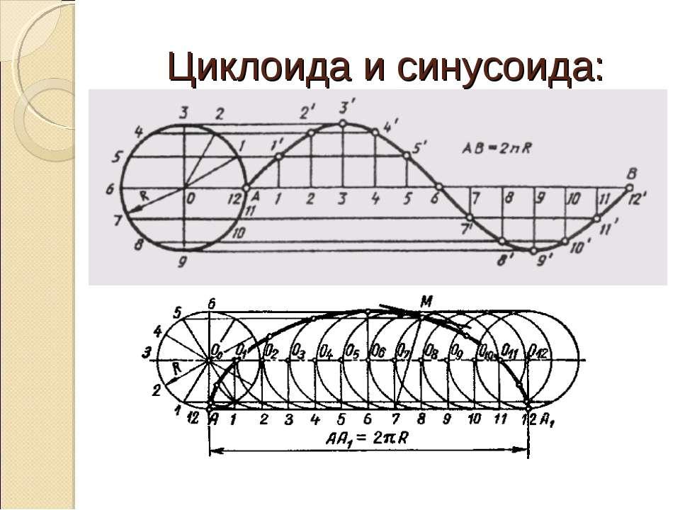 Циклоида и синусоида: