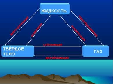 парообразование кристаллизация конденсация плавление сублимация десублимация
