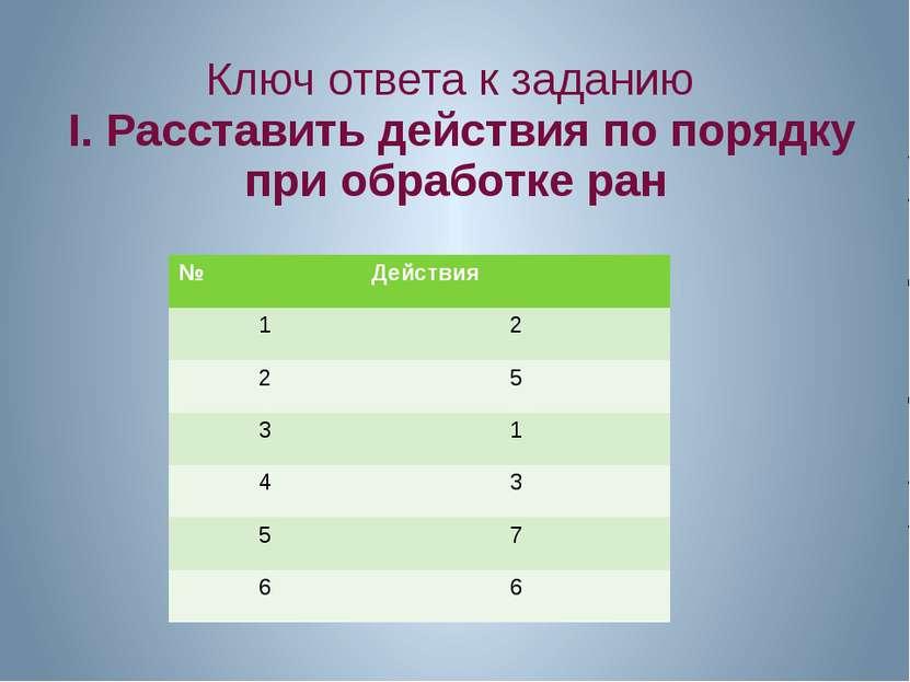 Ключ ответа к заданию I. Расставить действия по порядку при обработке ран № Д...